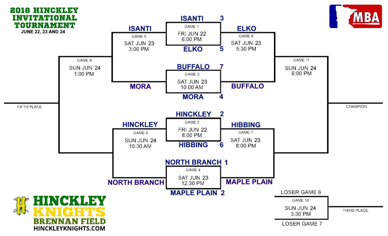 See the bracket below for the pairings, game dates and times: