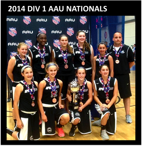 EVOLUTION Basketball | #1 AAU Program In New England | For Boys & Girls | All Ages & Levels