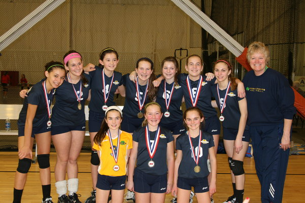 Irish Juniors Volleyball Club Home Page
